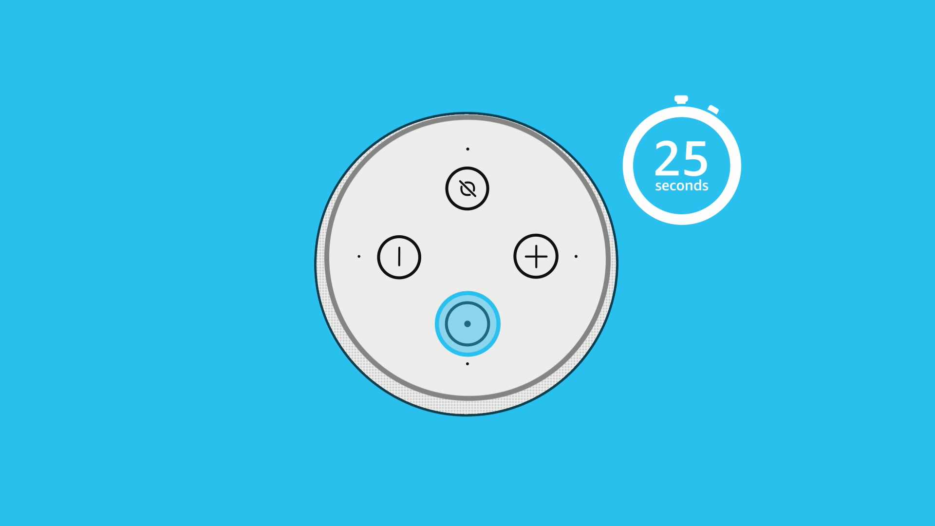 """Digital illustration of the top of an Amazon Echo. The action button is highlighted and there is a clock beside it displaying """"25 seconds""""."""
